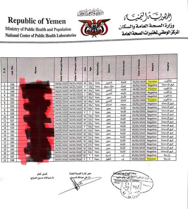 Lab tests show Covid-19 cases have been detected in northern Yemen, but not publicly reported